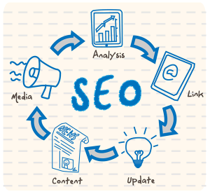 seo-for-startups